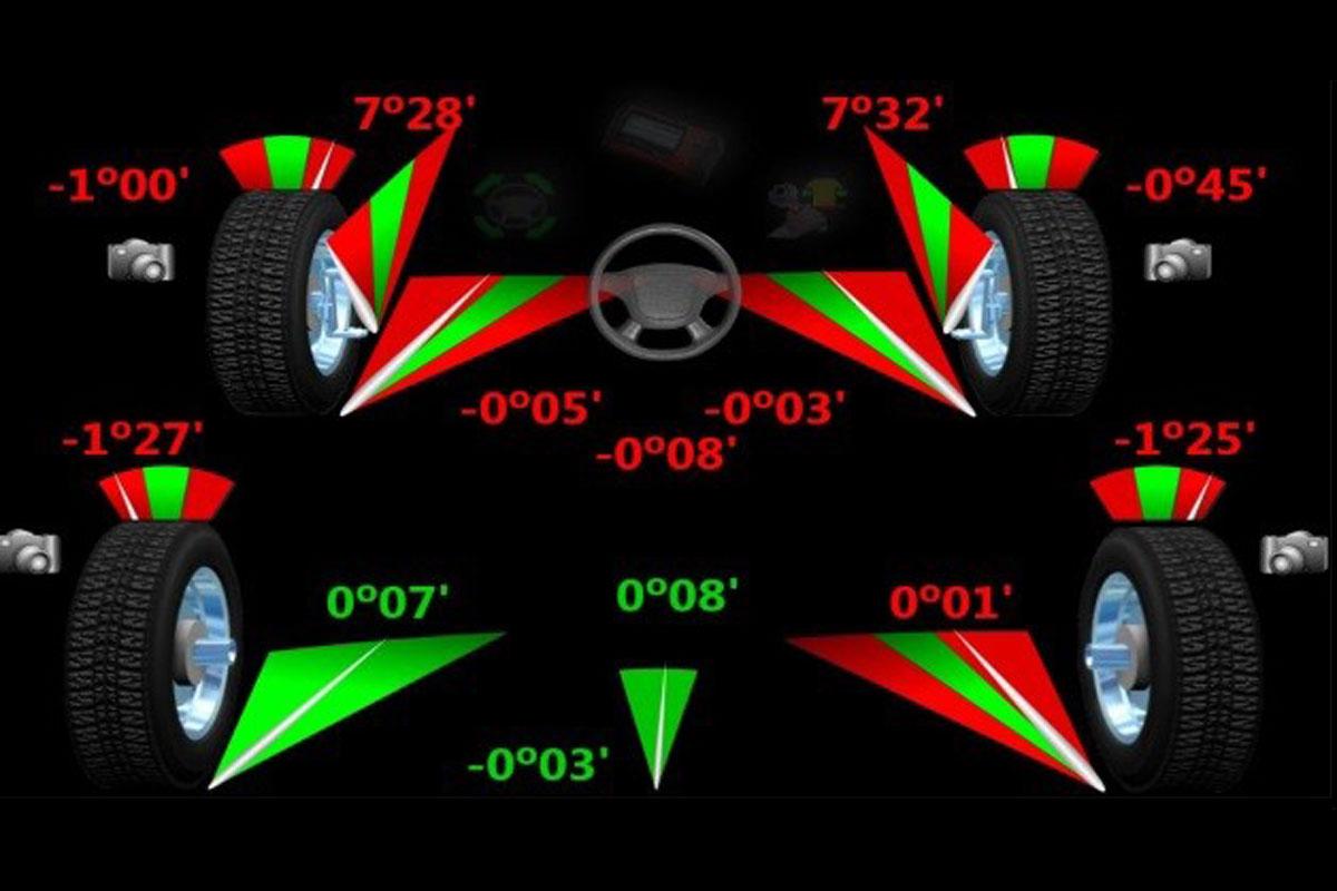 Pourquoi je dois faire vérifier l'alignement des roues?